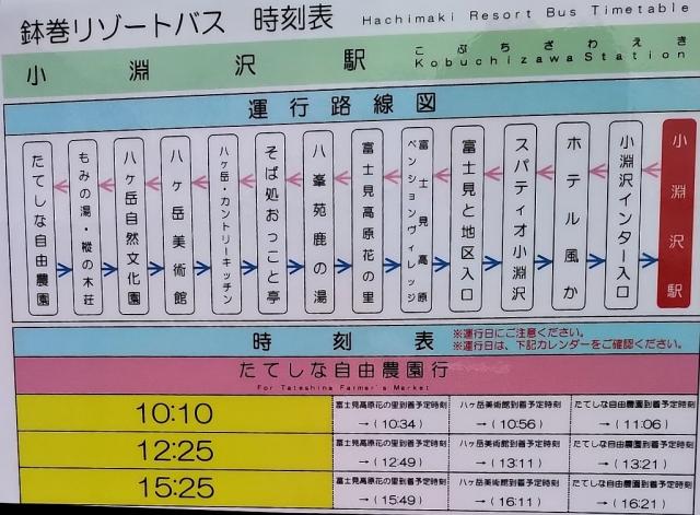 八ヶ岳鉢巻周遊リゾートバス停留所一覧