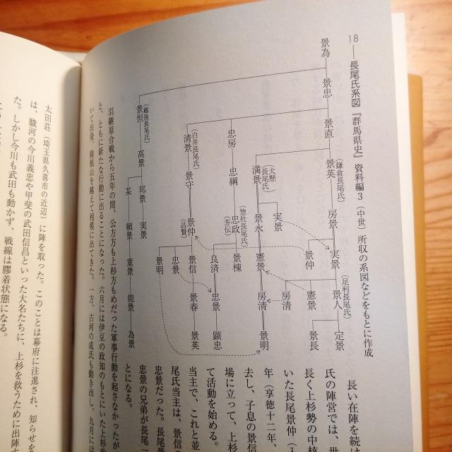 享徳の乱と太田道灌系図例