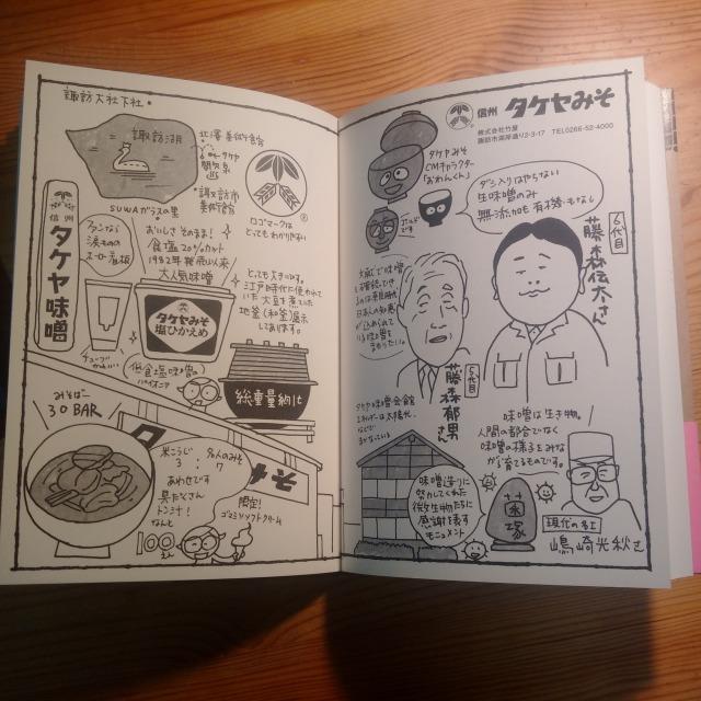 ぶらり信州味噌蔵めぐりイラストページ