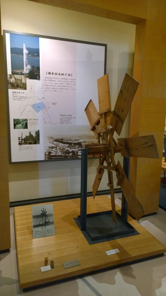 諏訪博物館常設展示、肥水くみ上げ風車