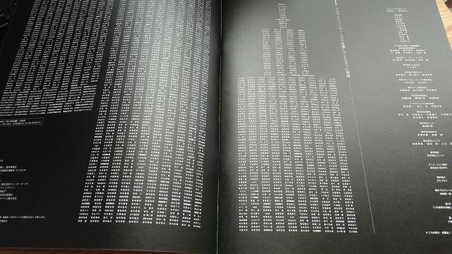 この世界の片隅に、パンフレットのクラウドファンディング参加者リスト